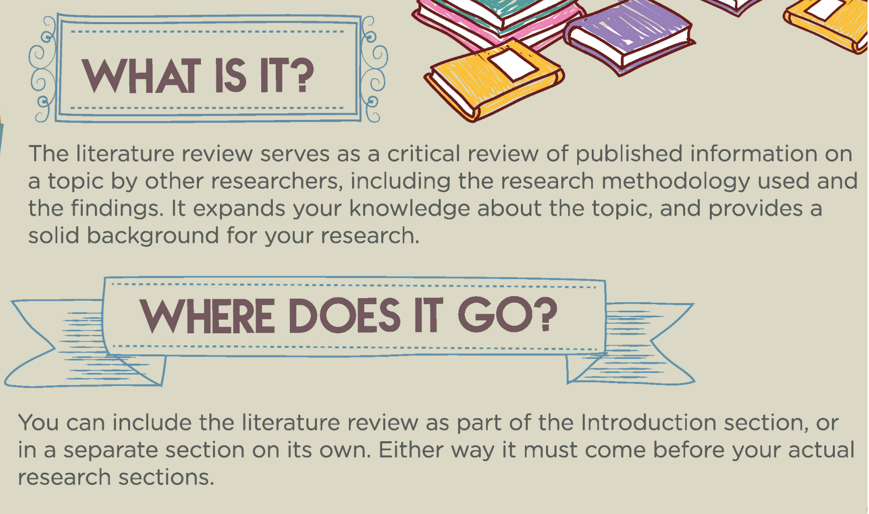 Examples of a dissertation literature review